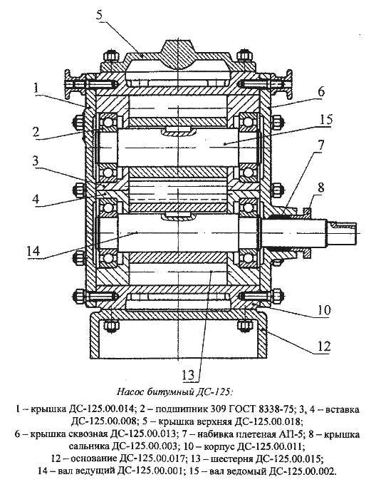Насос ДС-125 в разрезе