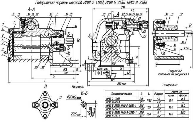 Габаритные и присоединительные размеры НМШ8-25-6.3/2.5-5