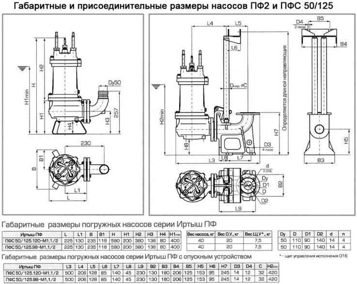 Габаритно-присоединительные размеры насоса ПФС 50/125